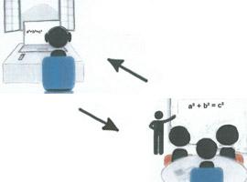 Flipped Classroom – es steckt so viel mehr dahinter